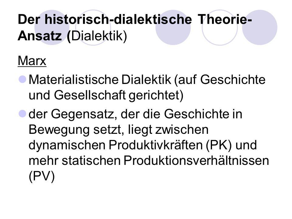 Der historisch-dialektische Theorie-Ansatz (Dialektik)