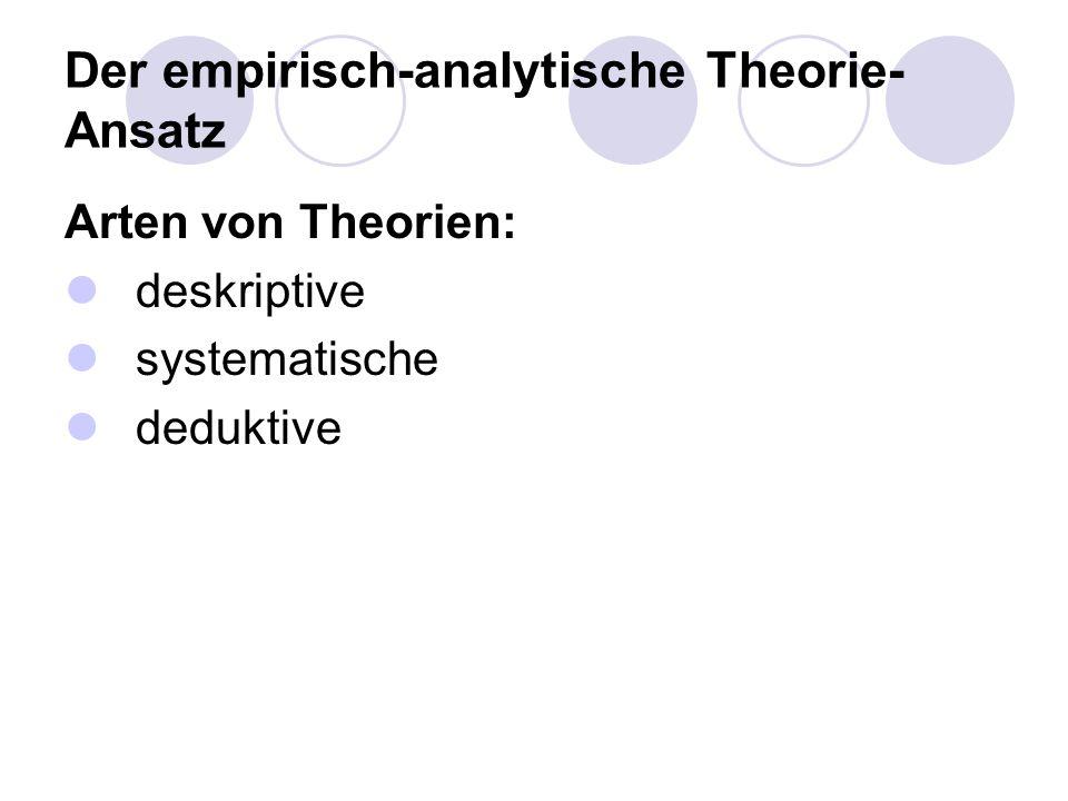 Der empirisch-analytische Theorie-Ansatz