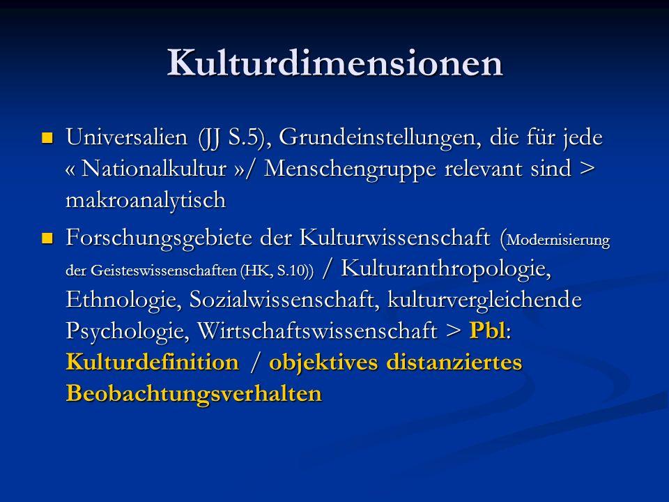 Kulturdimensionen Universalien (JJ S.5), Grundeinstellungen, die für jede « Nationalkultur »/ Menschengruppe relevant sind > makroanalytisch.