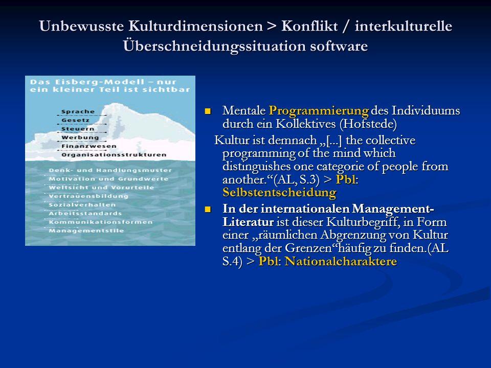 Unbewusste Kulturdimensionen > Konflikt / interkulturelle Überschneidungssituation software