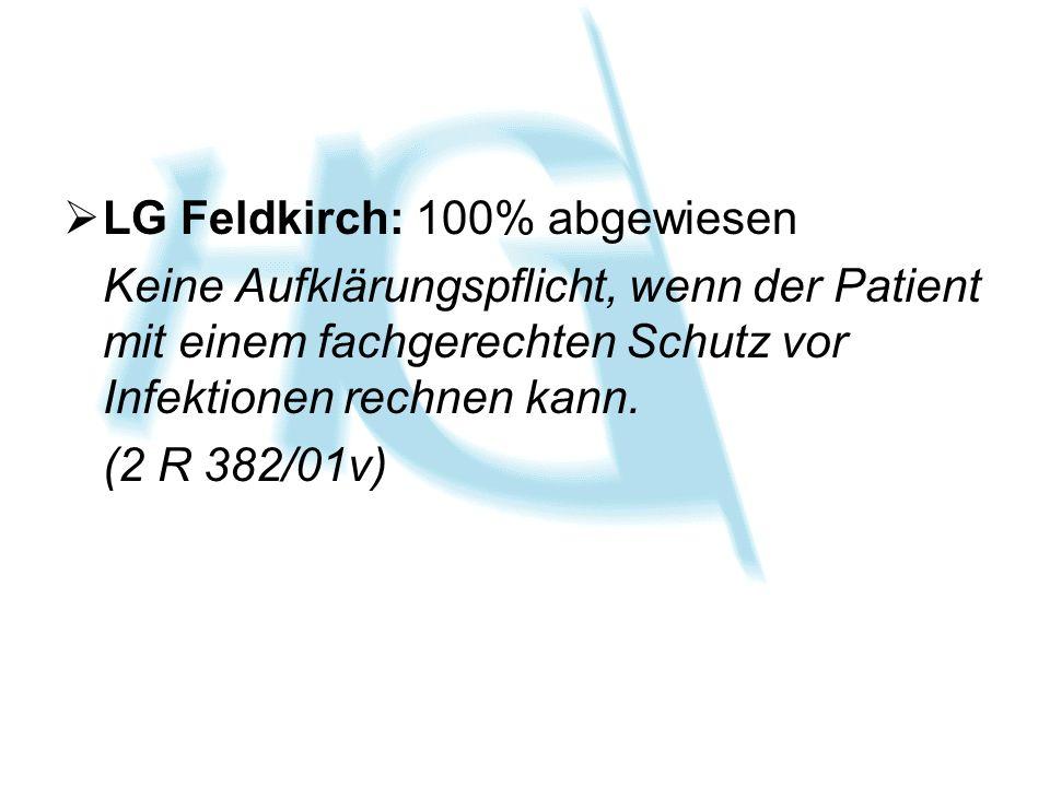 LG Feldkirch: 100% abgewiesen