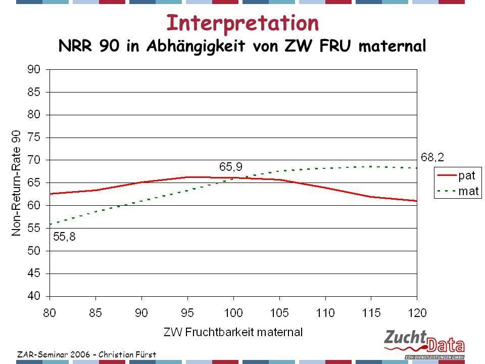 Interpretation NRR 90 in Abhängigkeit von ZW FRU maternal