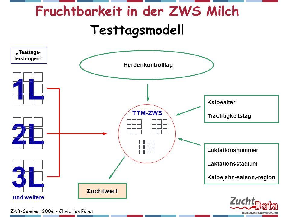 Fruchtbarkeit in der ZWS Milch Testtagsmodell