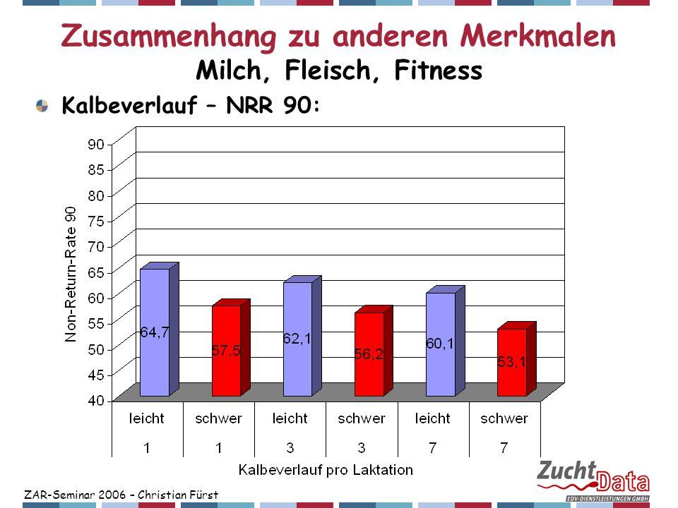 Zusammenhang zu anderen Merkmalen Milch, Fleisch, Fitness