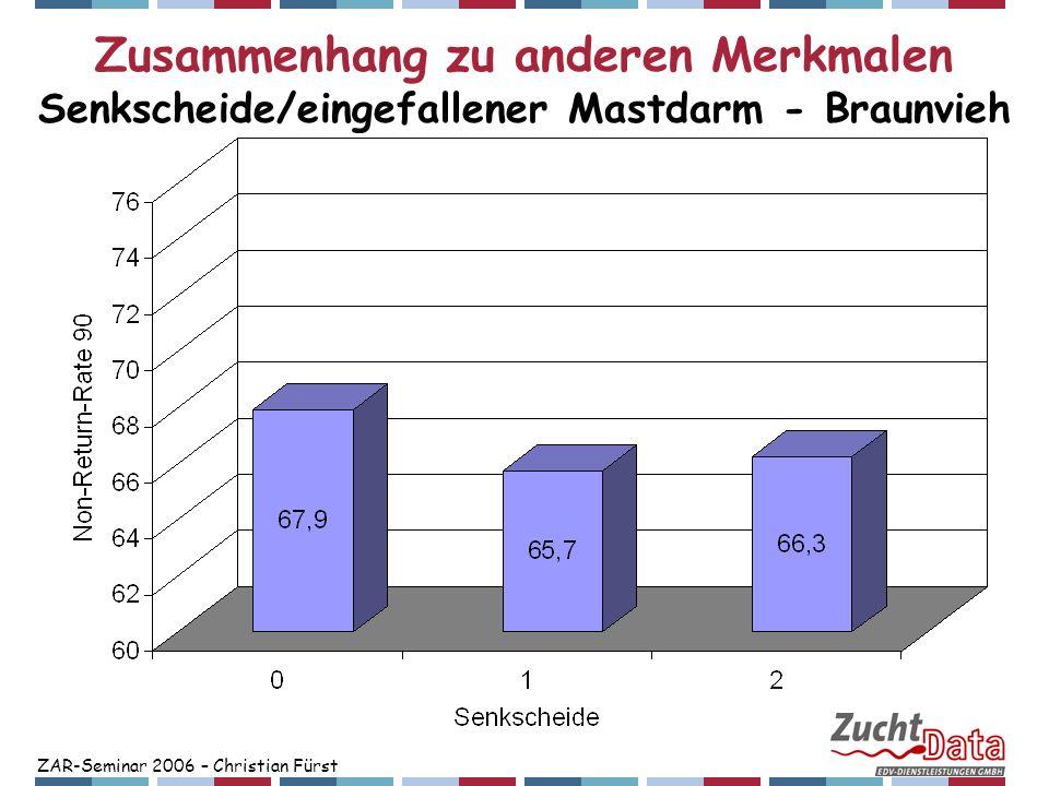 Zusammenhang zu anderen Merkmalen Senkscheide/eingefallener Mastdarm - Braunvieh