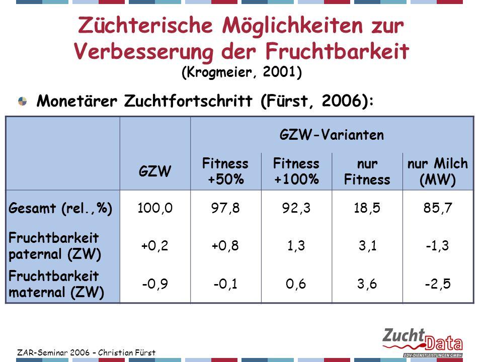 Züchterische Möglichkeiten zur Verbesserung der Fruchtbarkeit (Krogmeier, 2001)