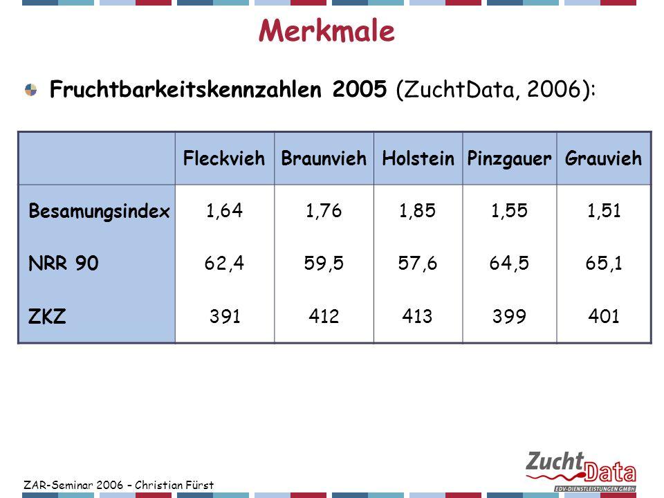 Merkmale Fruchtbarkeitskennzahlen 2005 (ZuchtData, 2006): Fleckvieh