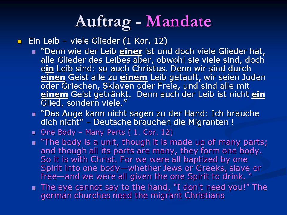 Auftrag - Mandate Ein Leib – viele Glieder (1 Kor. 12)