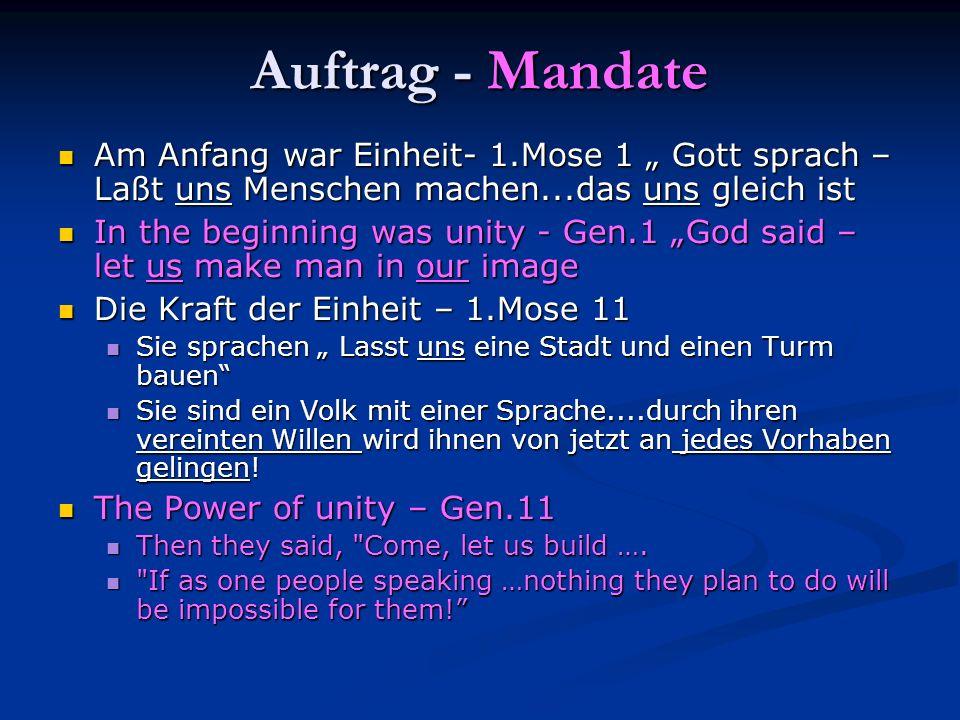 """Auftrag - Mandate Am Anfang war Einheit- 1.Mose 1 """" Gott sprach – Laßt uns Menschen machen...das uns gleich ist."""