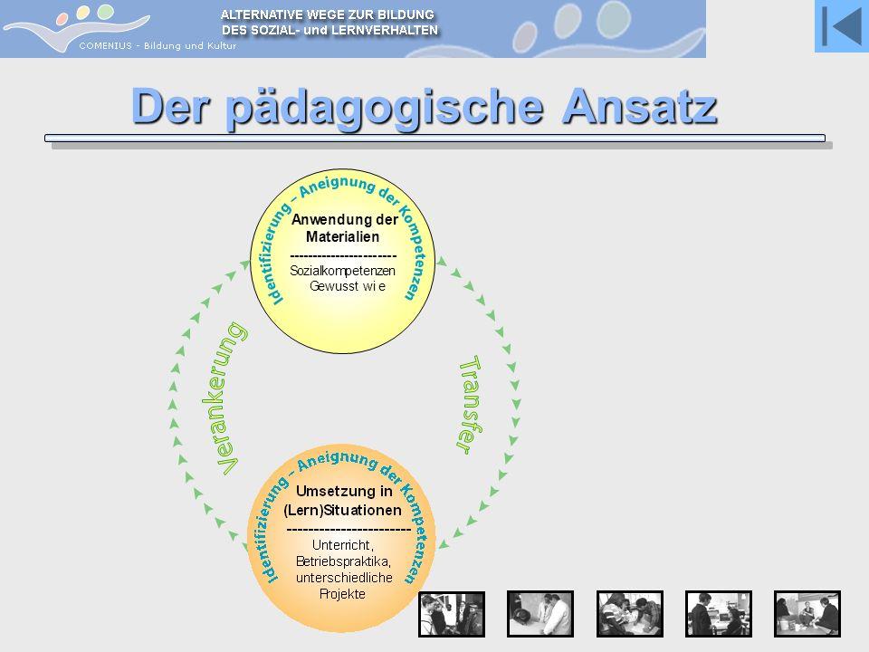 Der pädagogische Ansatz