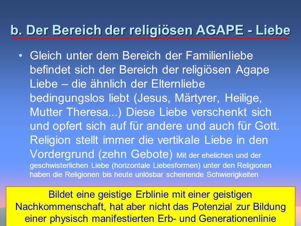 b. Der Bereich der religiösen AGAPE - Liebe