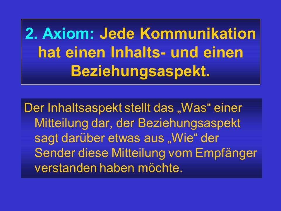 2. Axiom: Jede Kommunikation hat einen Inhalts- und einen Beziehungsaspekt.