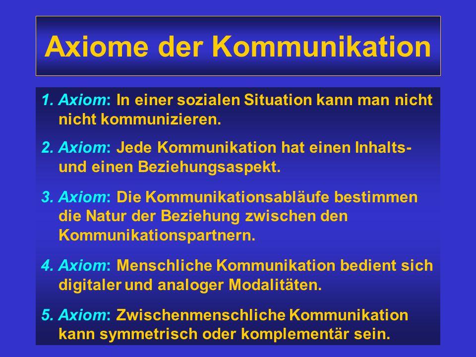 Axiome der Kommunikation