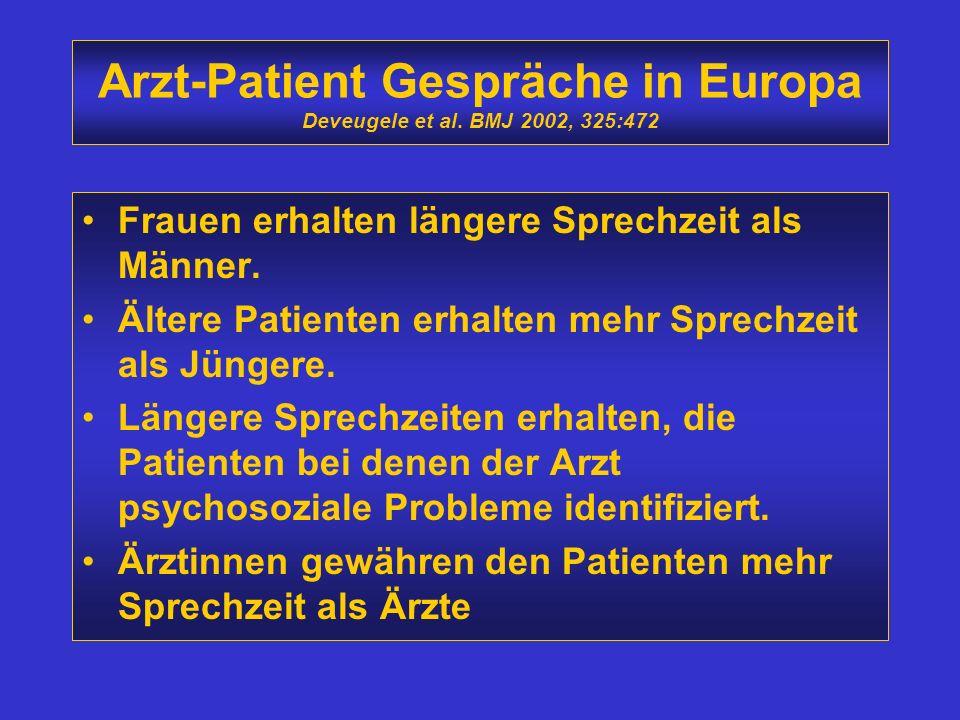 Arzt-Patient Gespräche in Europa Deveugele et al. BMJ 2002, 325:472
