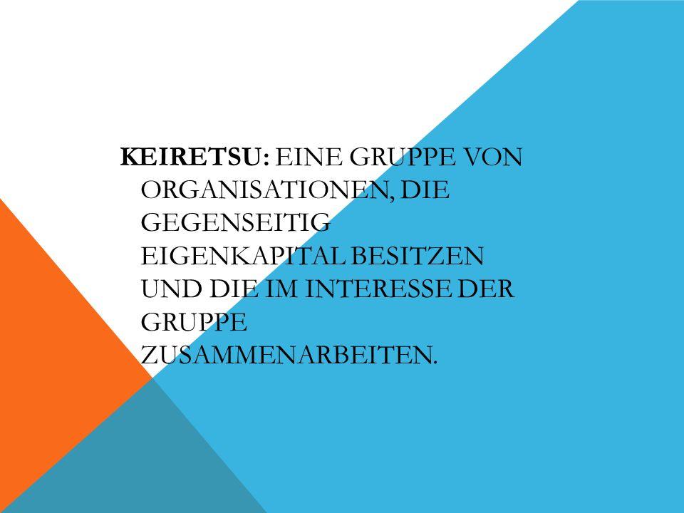 Keiretsu: Eine Gruppe von Organisationen, die gegenseitig Eigenkapital besitzen und die im Interesse der Gruppe zusammenarbeiten.
