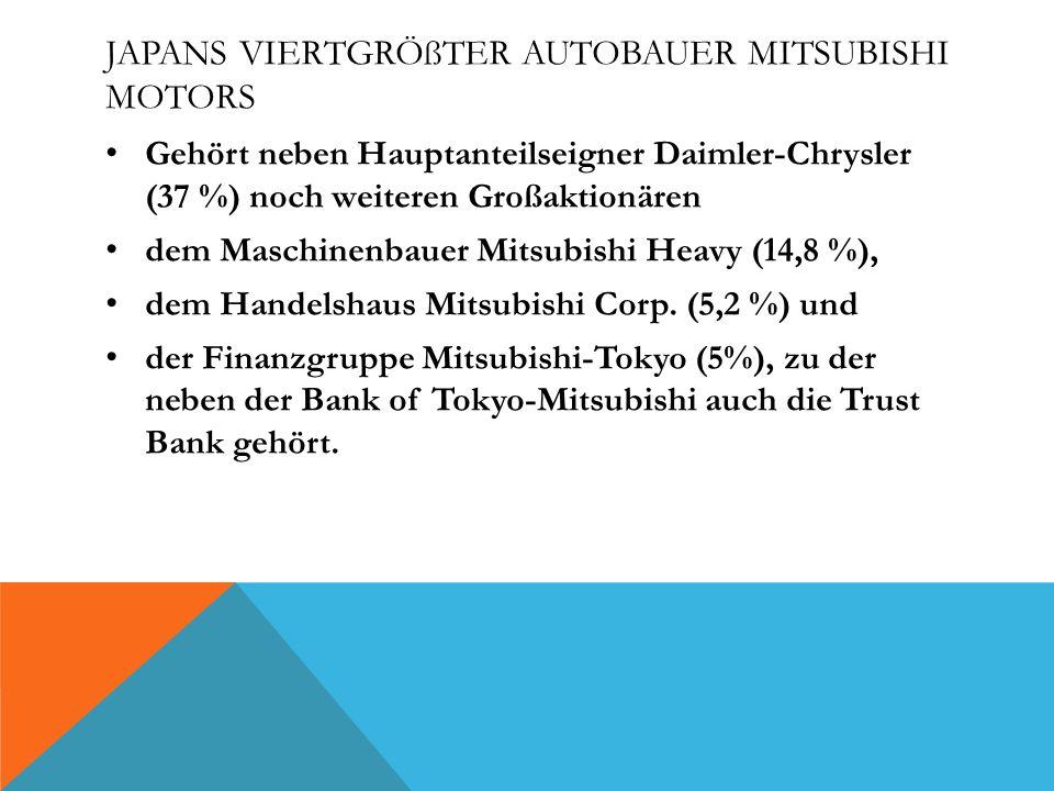 Japans viertgrößter Autobauer Mitsubishi Motors