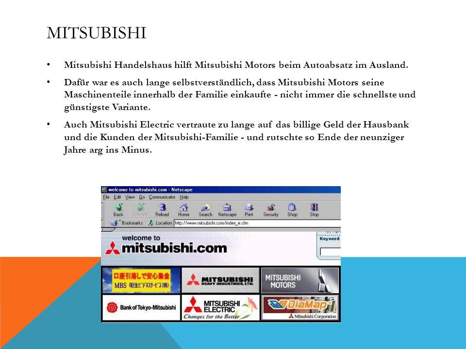 Mitsubishi Mitsubishi Handelshaus hilft Mitsubishi Motors beim Autoabsatz im Ausland.