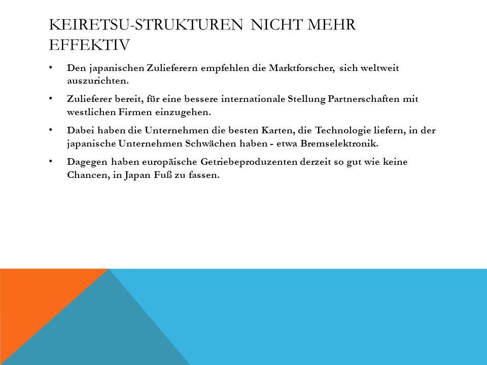 Keiretsu-Strukturen nicht mehr effektiv