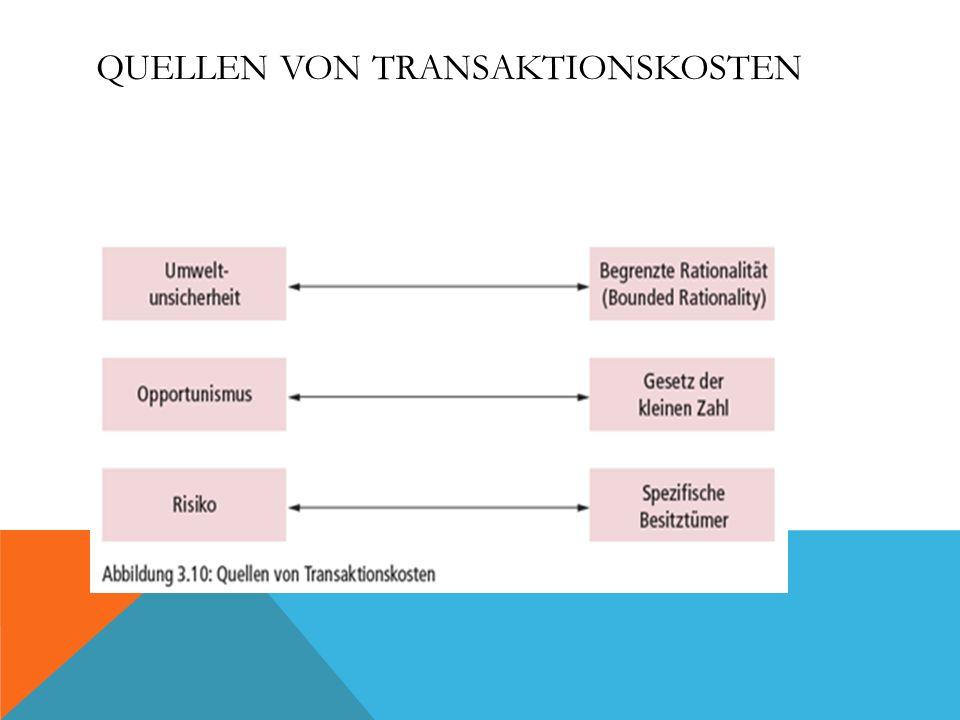 Quellen von Transaktionskosten