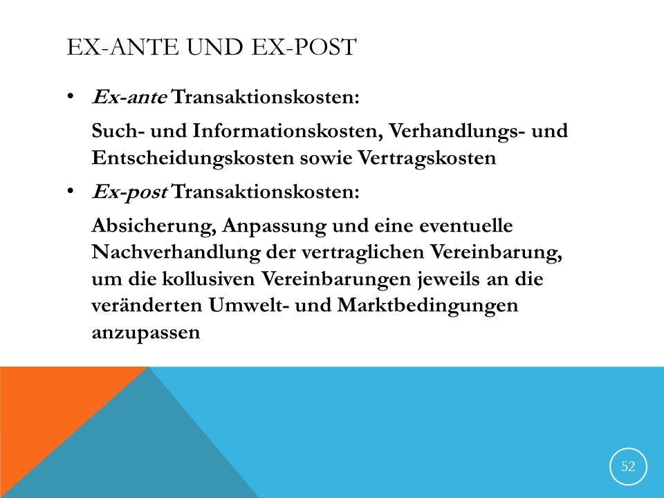 Ex-Ante und Ex-Post Ex-ante Transaktionskosten: