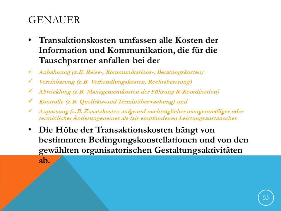 Genauer Transaktionskosten umfassen alle Kosten der Information und Kommunikation, die für die Tauschpartner anfallen bei der.