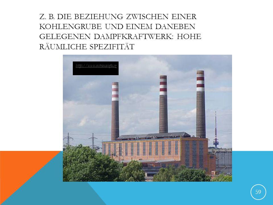 Z. B. Die Beziehung zwischen einer Kohlengrube und einem daneben gelegenen Dampfkraftwerk: Hohe räumliche Spezifität