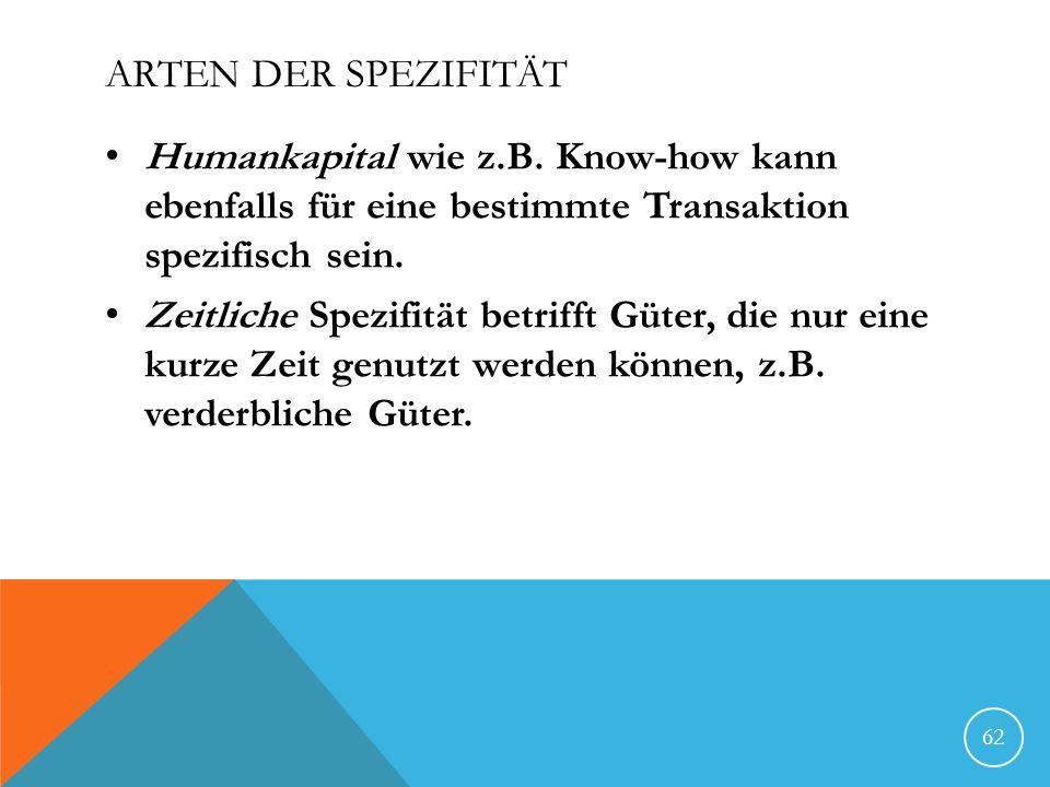 Arten der Spezifität Humankapital wie z.B. Know-how kann ebenfalls für eine bestimmte Transaktion spezifisch sein.
