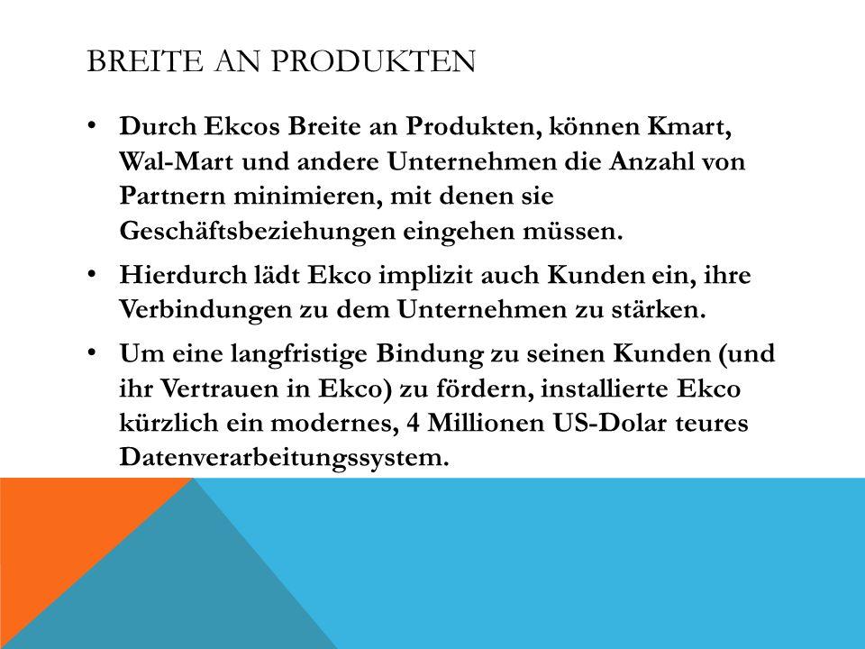 Breite an Produkten