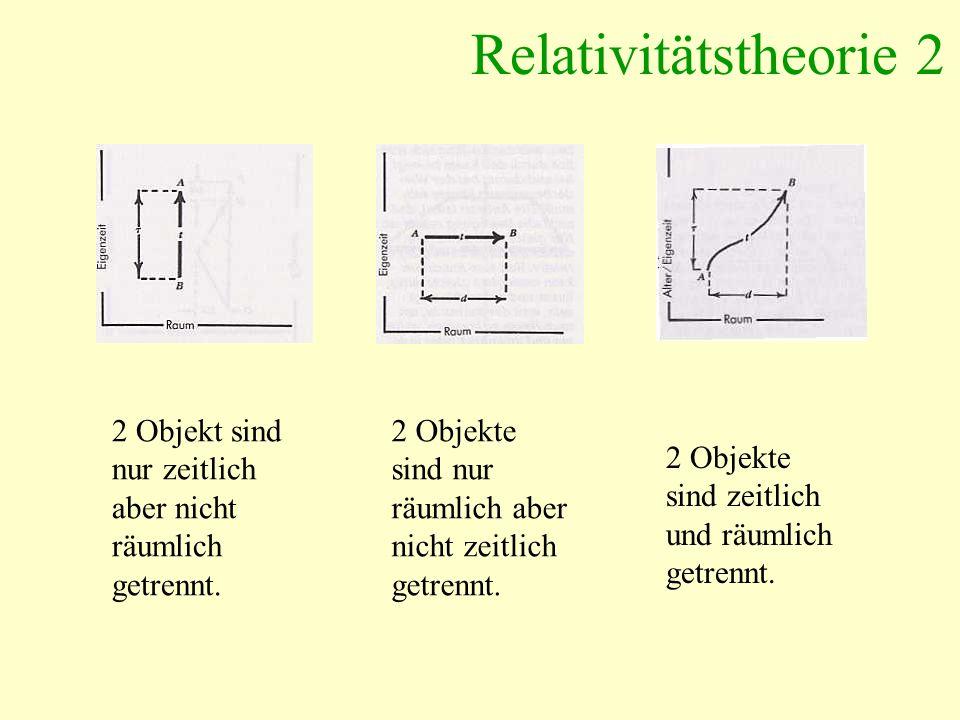 Relativitätstheorie 2 2 Objekt sind nur zeitlich aber nicht räumlich getrennt. 2 Objekte sind nur räumlich aber nicht zeitlich getrennt.