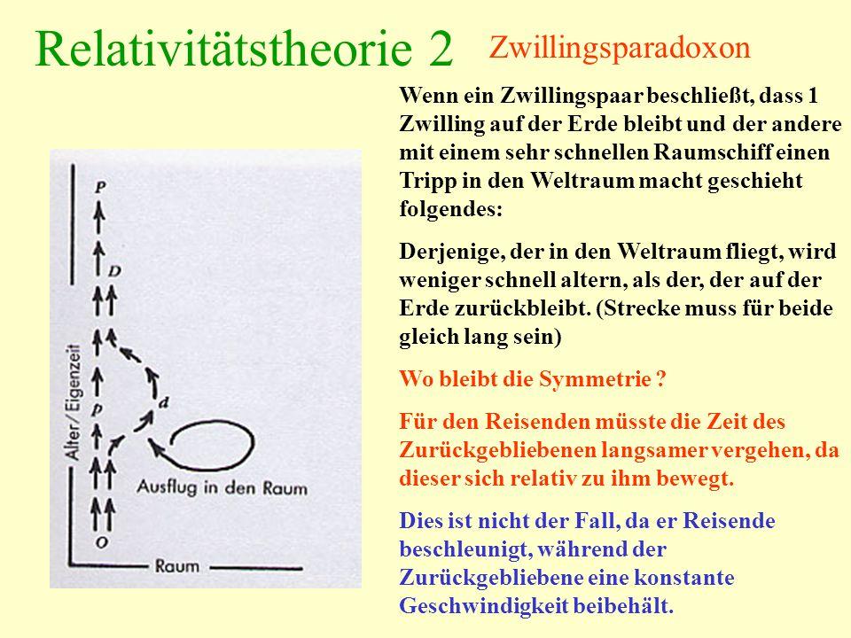 Relativitätstheorie 2 Zwillingsparadoxon