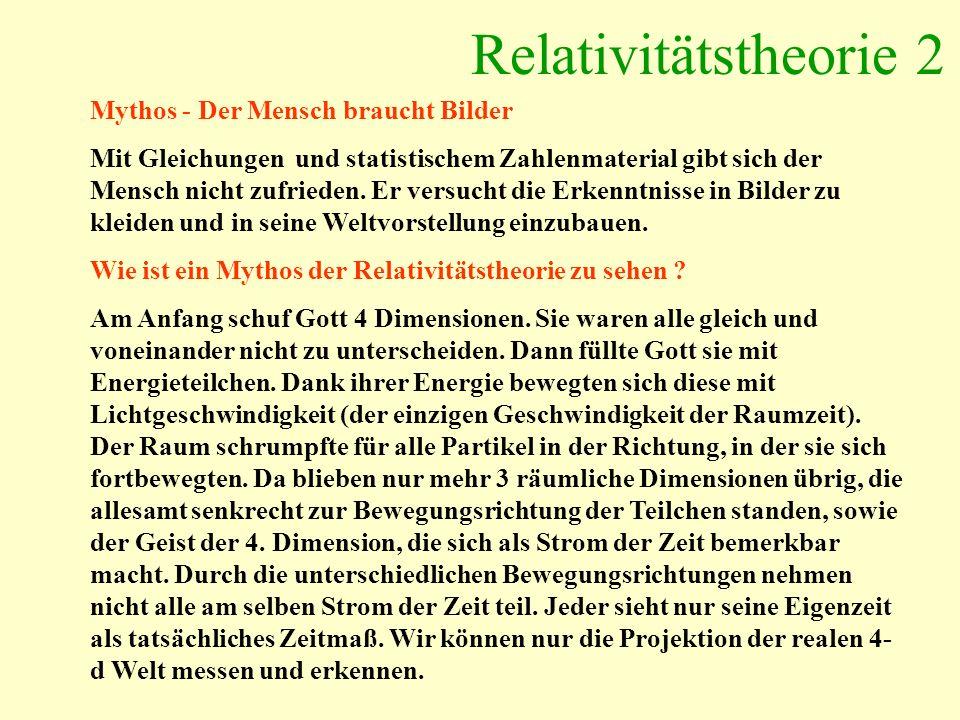 Relativitätstheorie 2 Mythos - Der Mensch braucht Bilder