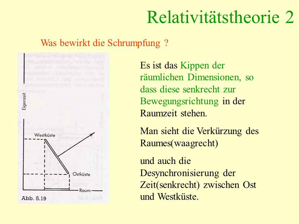 Relativitätstheorie 2 Was bewirkt die Schrumpfung