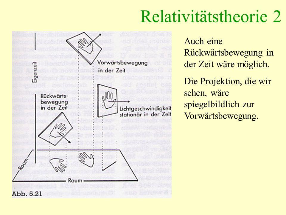 Relativitätstheorie 2 Auch eine Rückwärtsbewegung in der Zeit wäre möglich.