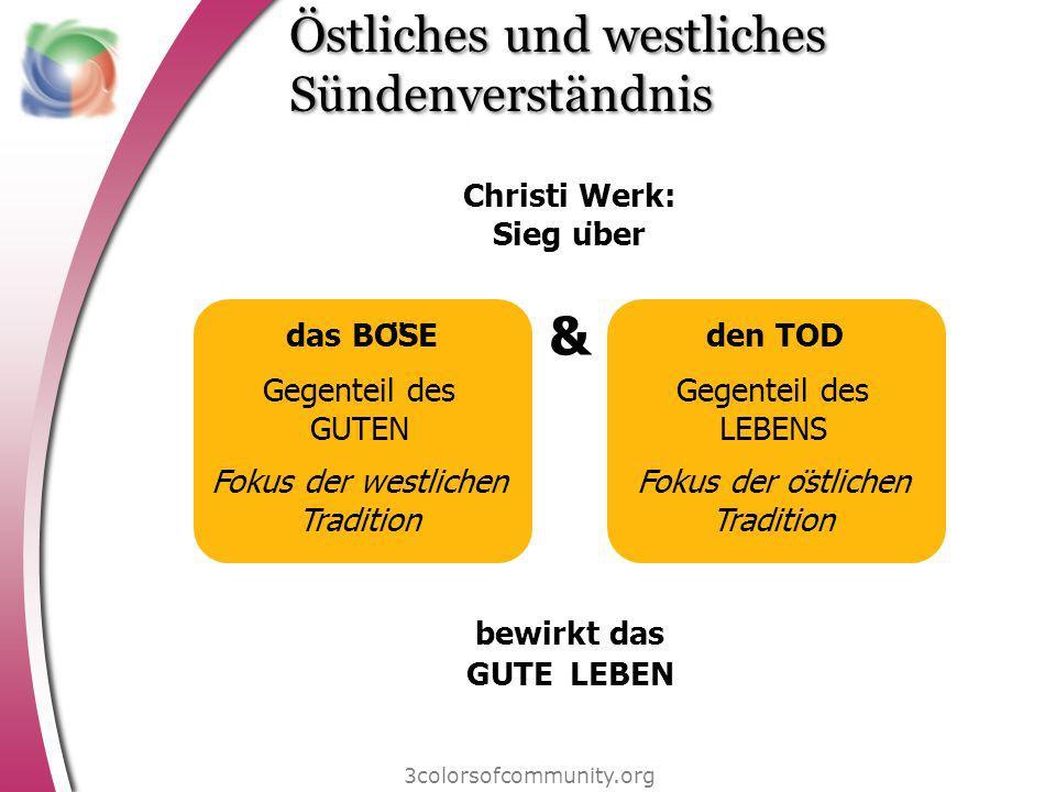 Östliches und westliches Sündenverständnis