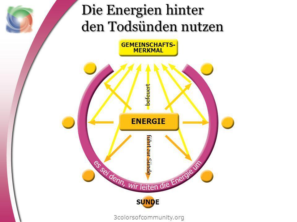 Die Energien hinter den Todsünden nutzen