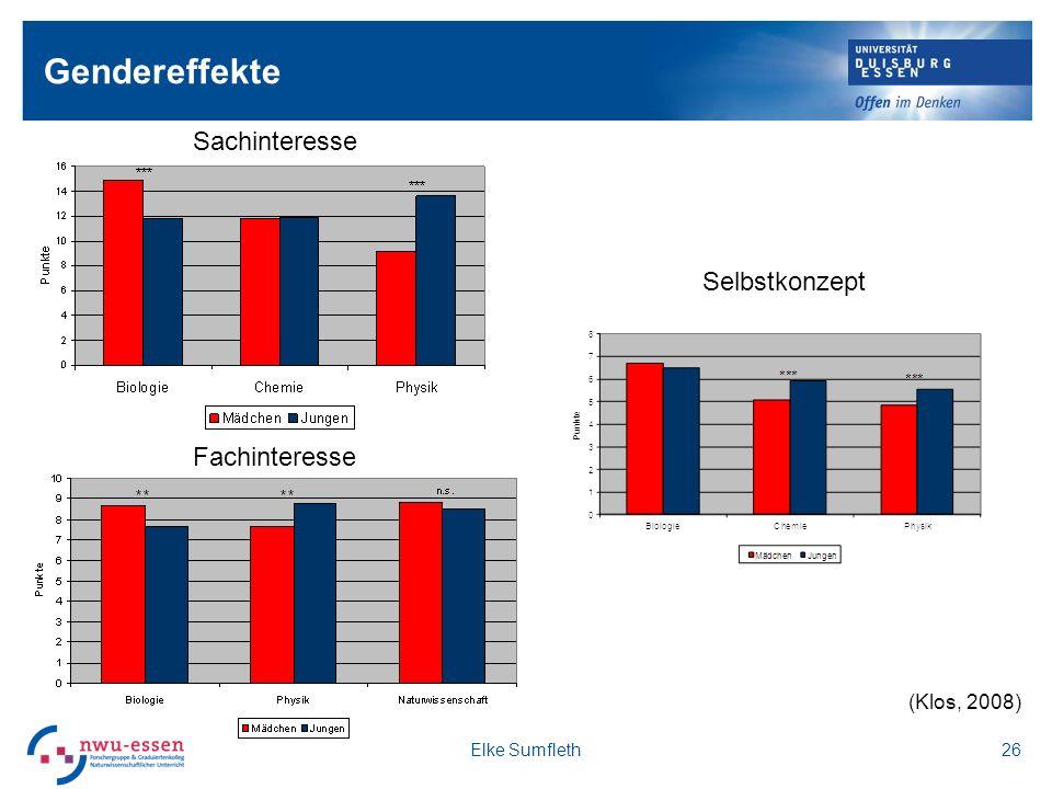 Gendereffekte Sachinteresse Selbstkonzept Fachinteresse (Klos, 2008)