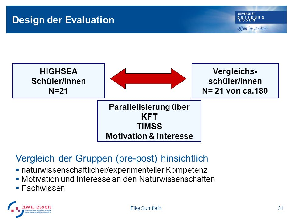 Parallelisierung über Motivation & Interesse