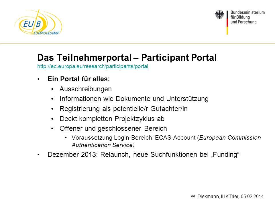 Das Teilnehmerportal – Participant Portal http://ec. europa