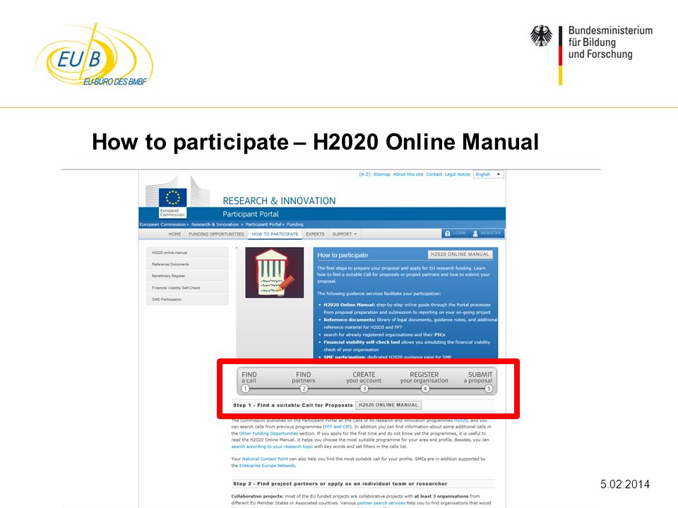 How to participate – H2020 Online Manual