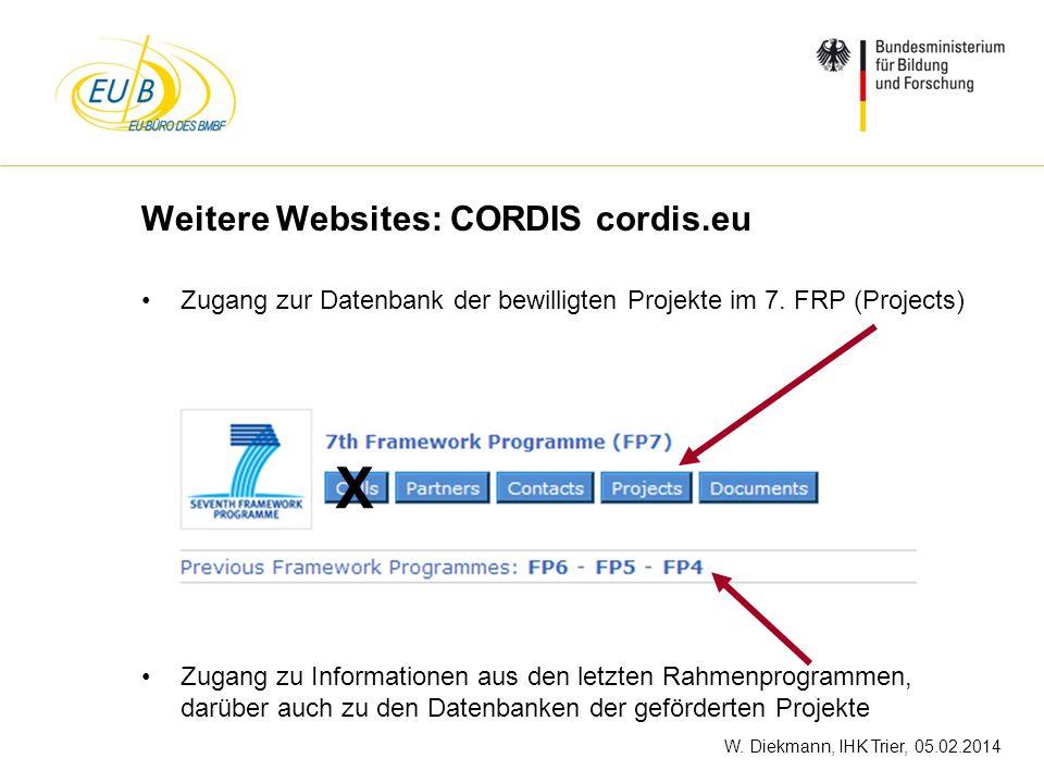Weitere Websites: CORDIS cordis.eu