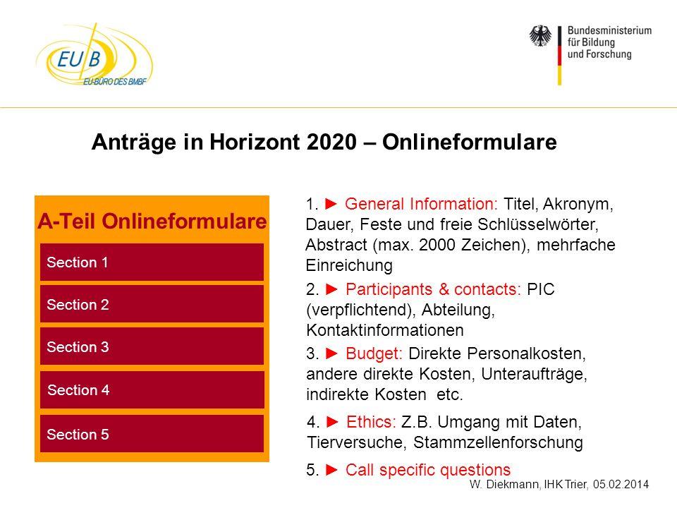 Anträge in Horizont 2020 – Onlineformulare