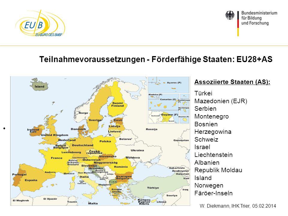 Teilnahmevoraussetzungen - Förderfähige Staaten: EU28+AS