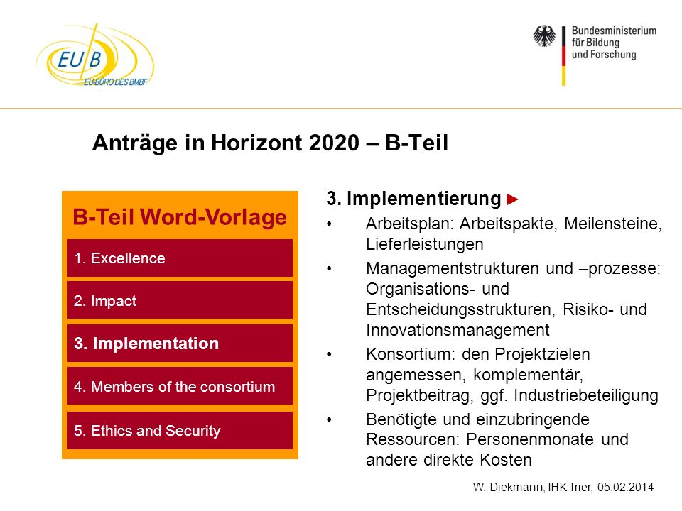 Anträge in Horizont 2020 – B-Teil