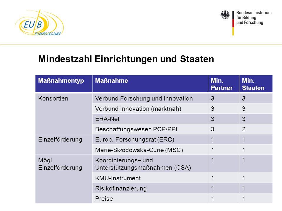 Mindestzahl Einrichtungen und Staaten