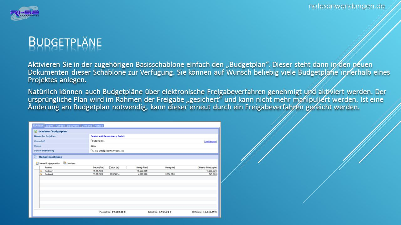 notesanwendungen.de Budgetpläne.
