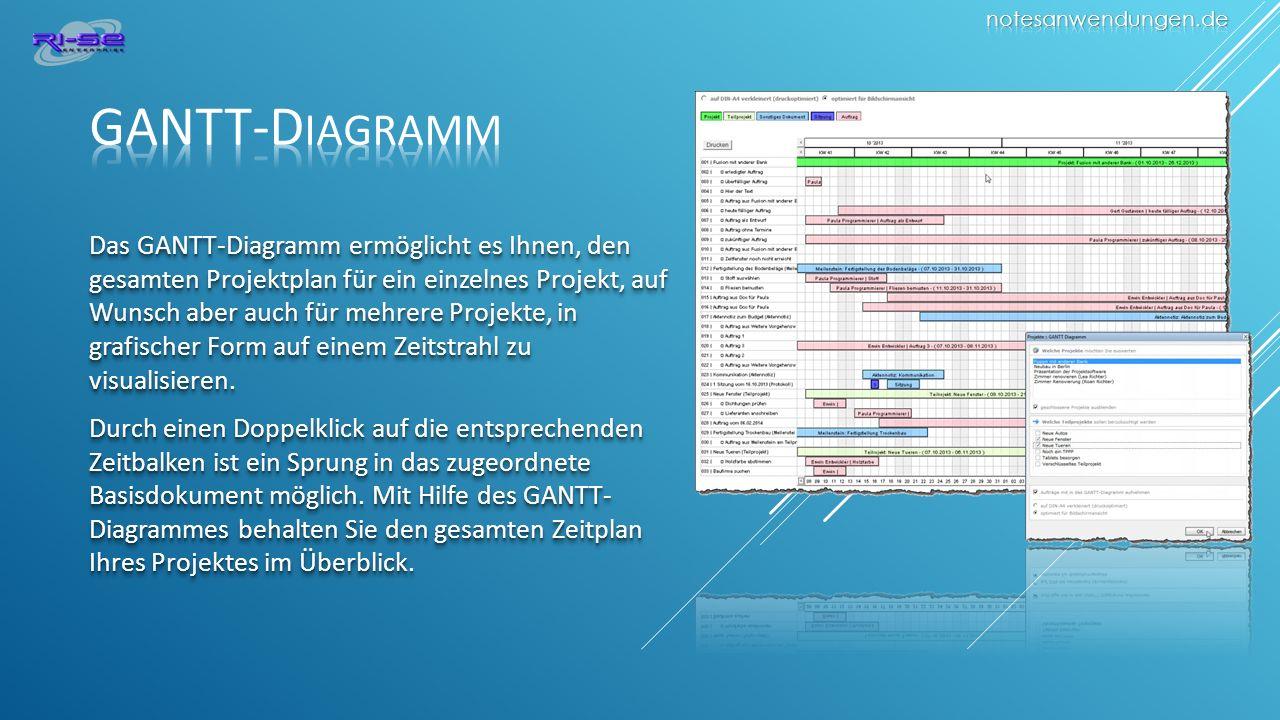 notesanwendungen.de GANTT-Diagramm.