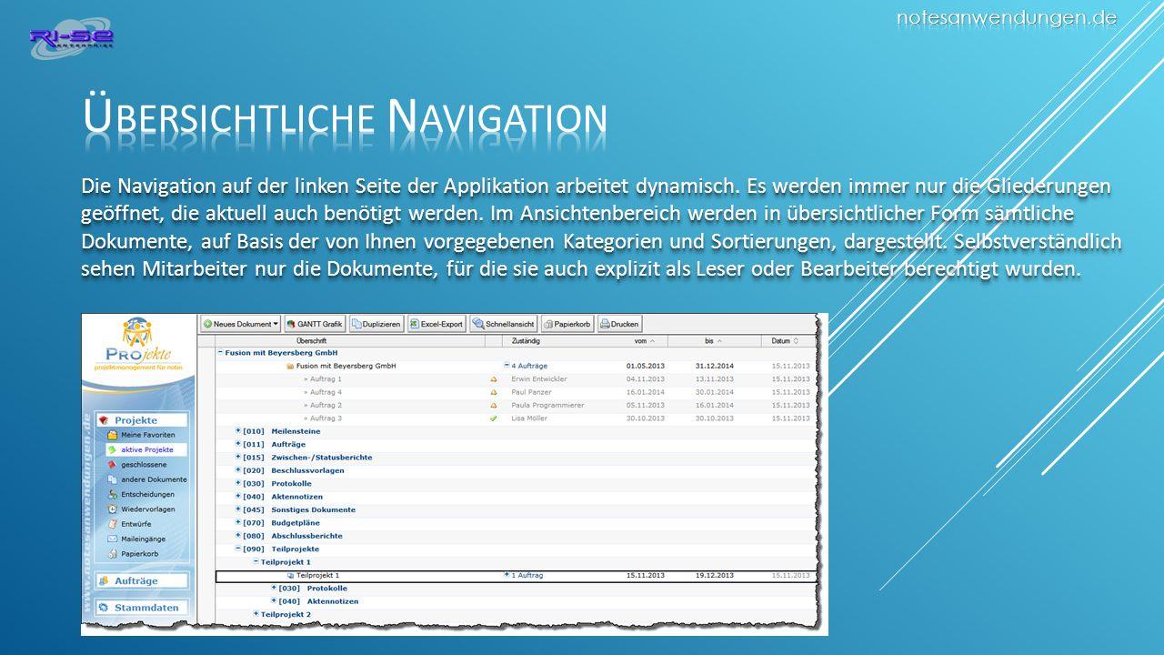 Übersichtliche Navigation