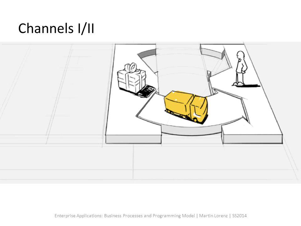 Channels I/II Die Vertriebskanäle definieren den Zugang des Kunden zu den Produkten. Welche Faktoren beeinflußen die Wahl des Vertriebskanals