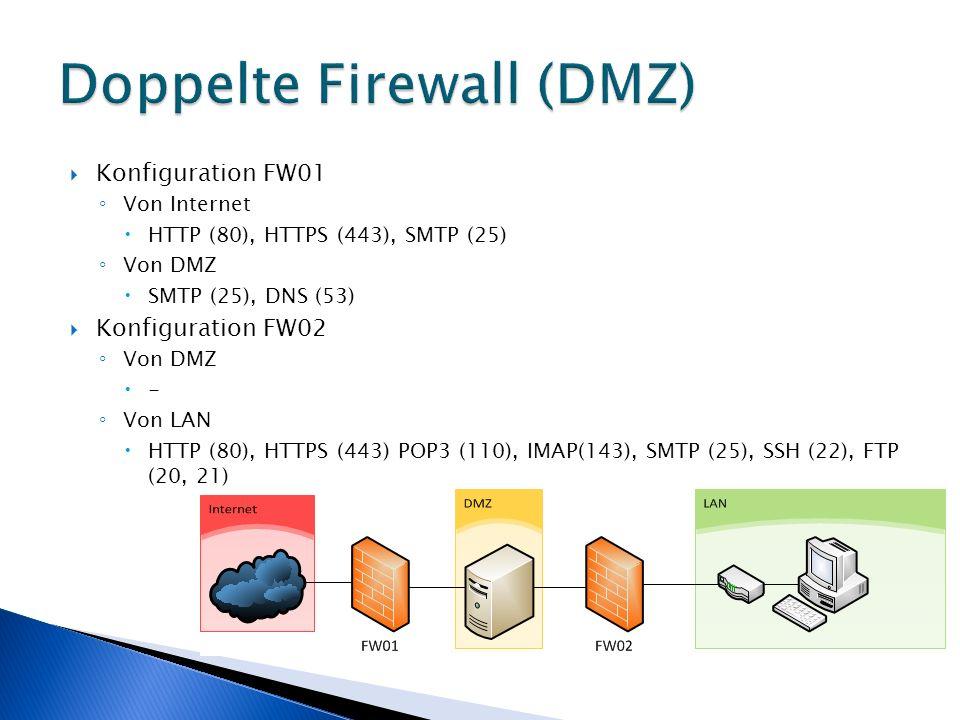 Doppelte Firewall (DMZ)