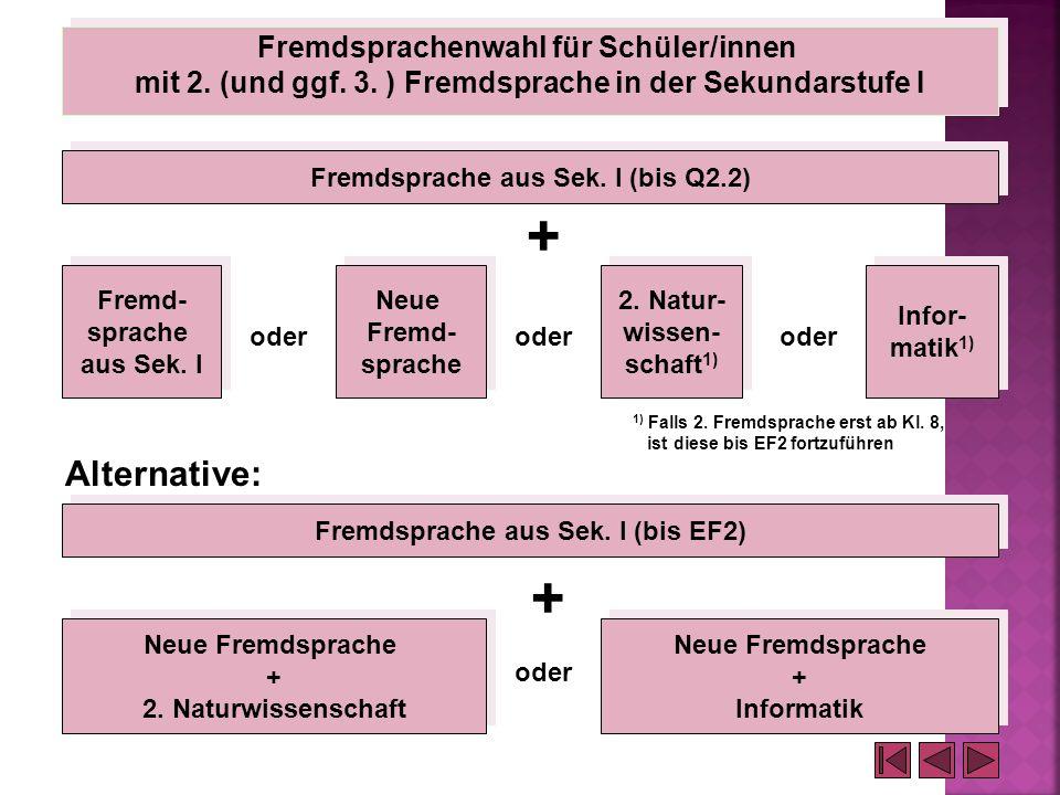+ + Alternative: Fremdsprachenwahl für Schüler/innen